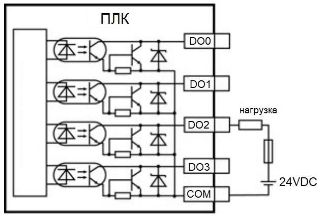 Подключение нагрузки к транзисторным выходам ПЛК