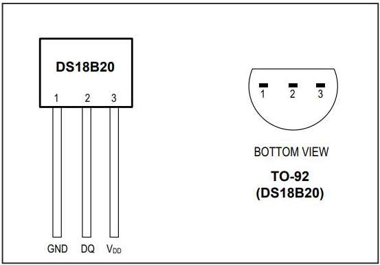 Рис.1 - Датчик температуры DS18B20 в корпусе TO-92: распиновка контактов
