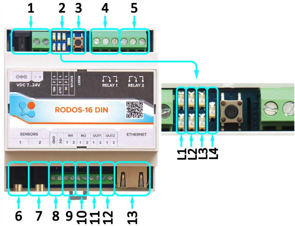 Рис.1 – Внешний вид устройства RODOS-16 DIN