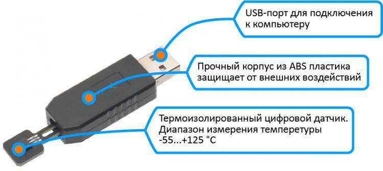 Рис.1 - Конструкция USB термометра RODOS-5S