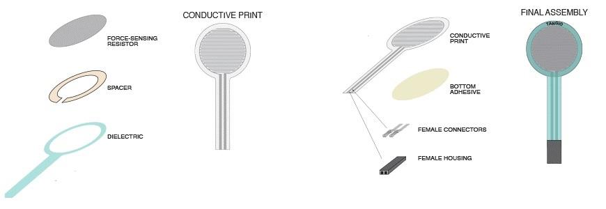 Что такое резистивные датчики в применении ПЛК?