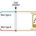Что такое термопара в применении ПЛК: для чего она применяется и как работает?