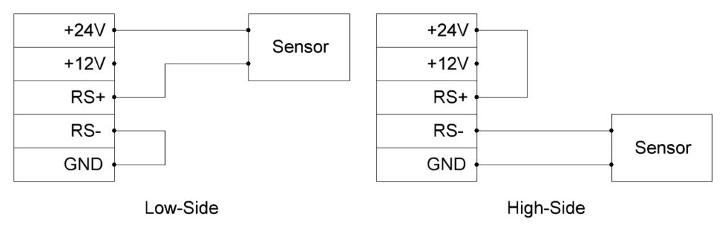 Рисунок 6. Схемы подключения датчиков к адаптеру 886A01
