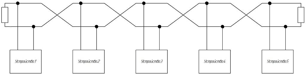 Рисунок 3. Устройства в сети RS485