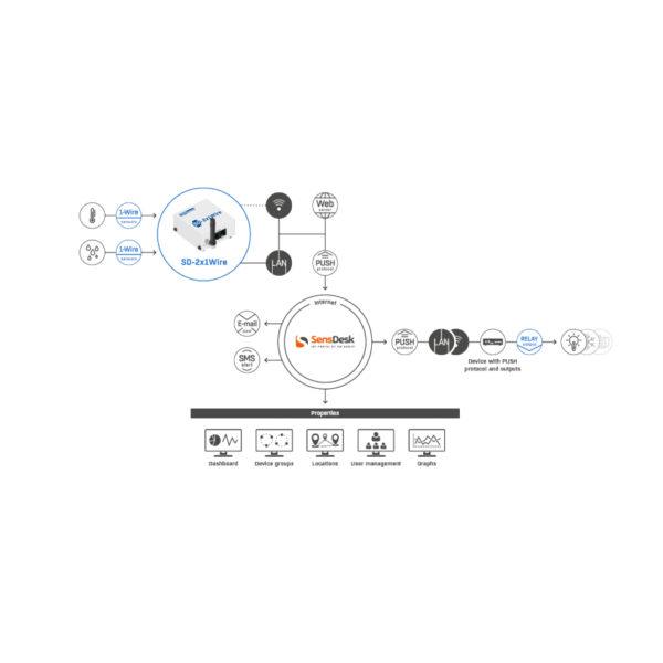 Схема SD-2x1Wire
