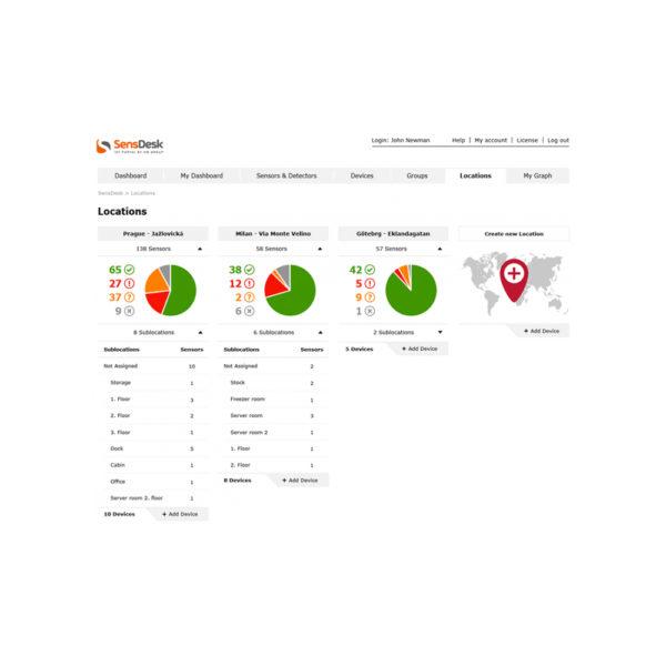 Группы и местоположения могут использоваться для логической структуры сети в соответствии с потребностями пользователей.