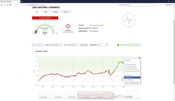 Poseidon2 3468. SensDesk позволяет создавать графики, объединяющие датчики и измеренные значения, чтобы одновременно отображать критические значения процесса.