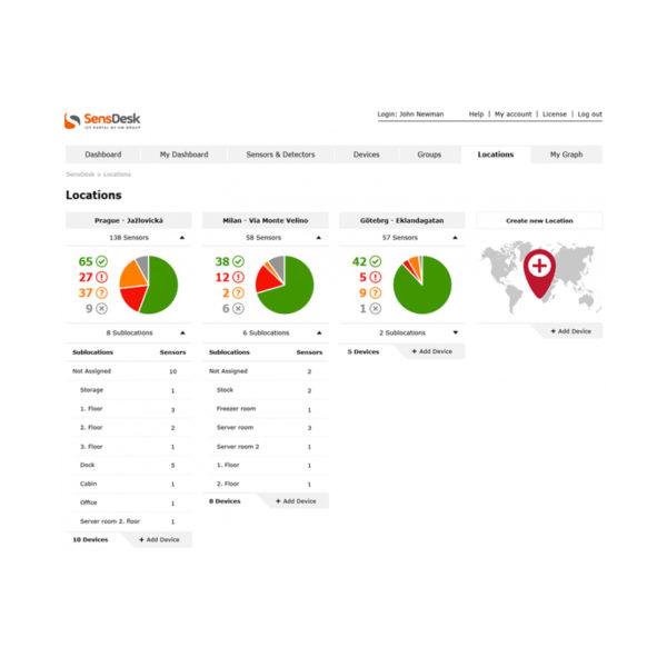 Группы и местоположения одна из языков программирования сети в соответствии с пользователями пользователей.