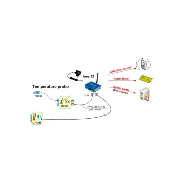 Temperature measurement with Pt1000 over GSM