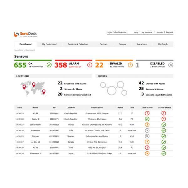 За помощью можно удаленно наблюдать через Интернет с помощью бесплатного SensDesk. Панель мониторинга дает быстрый обзор состояния оборудования или среды. Это общая черта всех систем мониторинга, включая SensDesk.