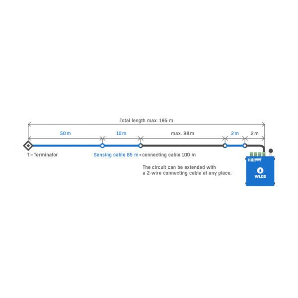 WLD2 поддерживает до 4 независимых сенсорных кабелей. Это упрощает поиск источника утечки. Каждая цепь обнаружения может состоять из чувствительного кабеля длиной до 85 м + соединительного кабеля до 100 м.