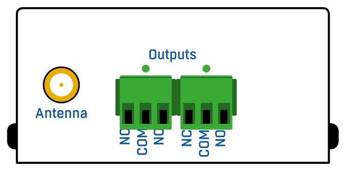 Рисунок 3. SD-2xOut Outputs