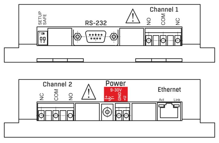 Рисунок з. Отдельные разъемы и элементы управления IP WatchDog2 Industrial