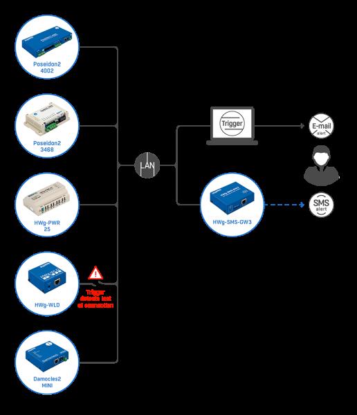 Рисунок 1. В приложение можно добавить до 90 правил. Для каждого правила можно указать интервал повторения. Каждое правило может быть привязано к IP-адресу.