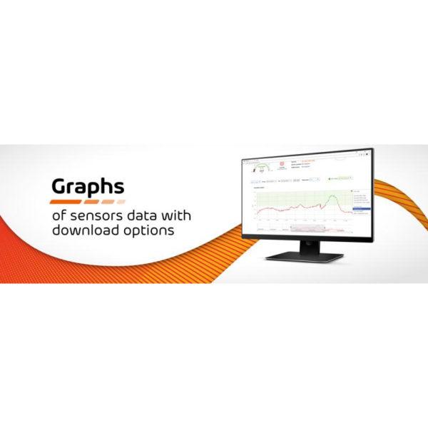 Графики данных датчиков с вариантами загрузки