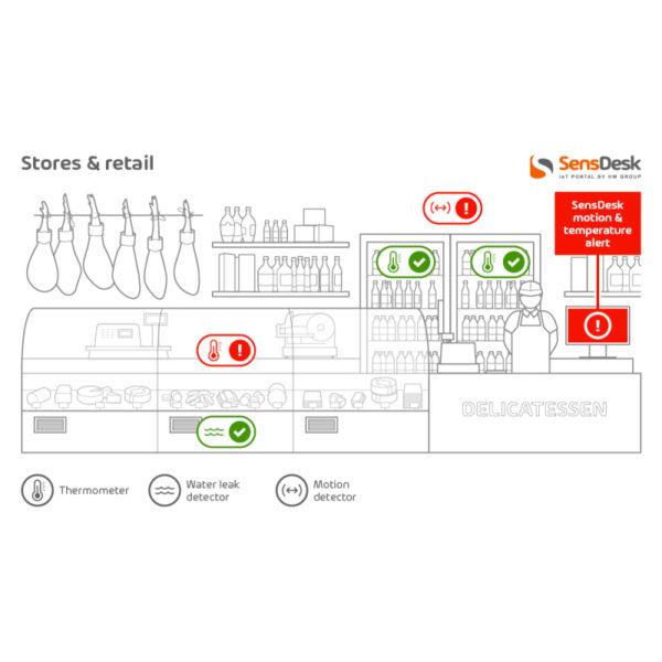 Магазины и розничная торговля. Хранение продуктов требует точного контроля температуры, быстрой сигнализации и подробных отчетов. Устройства SD с порталом SensDesk помогут вам контролировать температуру в холодильнике.