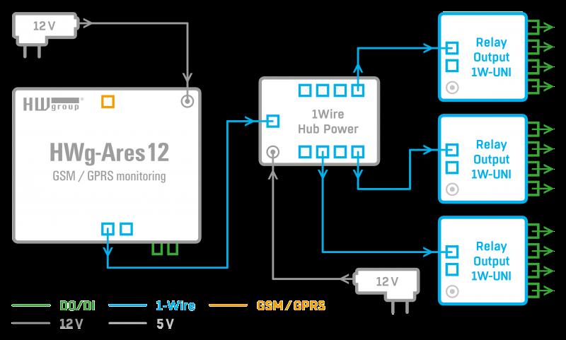 Рисунок 3. Relay output 1W-UNI схема подключения